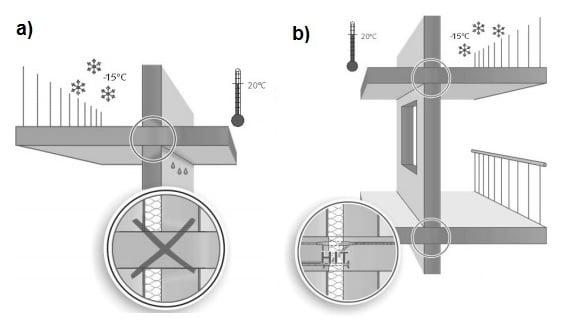 Balkonu armavimo elementai Salcio tilteliai Halfen Denia Solutions