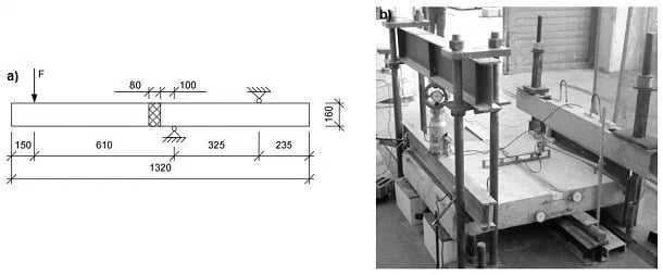 Balkonu ploksciu jungties bandymo schema Denia Solutions