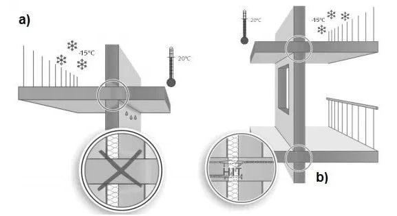 1 pav. Gembinis balkono konstrukcijų sprendinys: a – pratęsiant perdangos plokštę; b – su ištisiniu sienos apšiltinimo sluoksniu