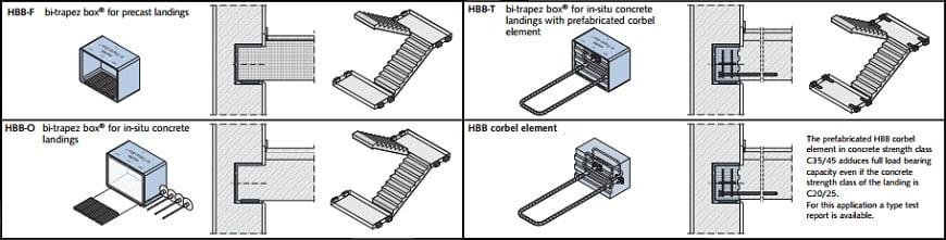 Izoliaciniai laiptatakiu elementai HALFEN HBB Denia Solutions Tipai