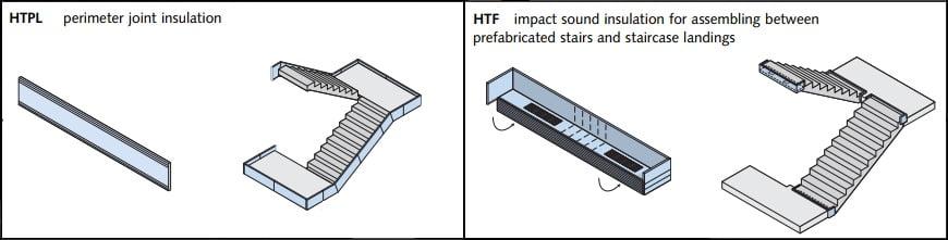 Izoliaciniai laiptatakiu elementai HALFEN HTF, HTPL Denia Solutions Tipai